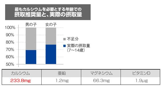 カルシウムグミ栄養.png