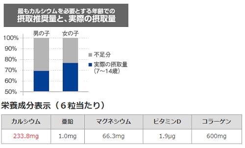 平均カルシウム量.png