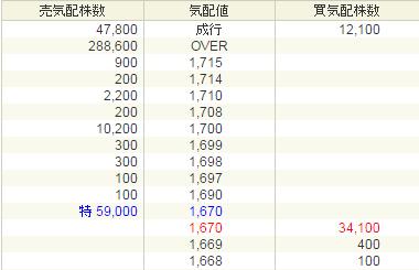 バロックジャパンリミテッド(3548)公募割れ.png